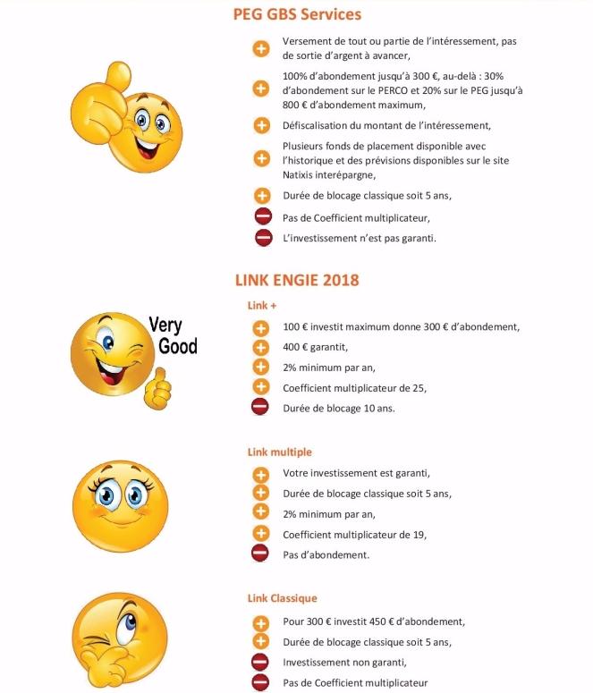 Link vs Interessement 2018.pdf